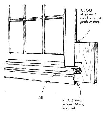 Window-trim alignment block The drawing shows the tool I