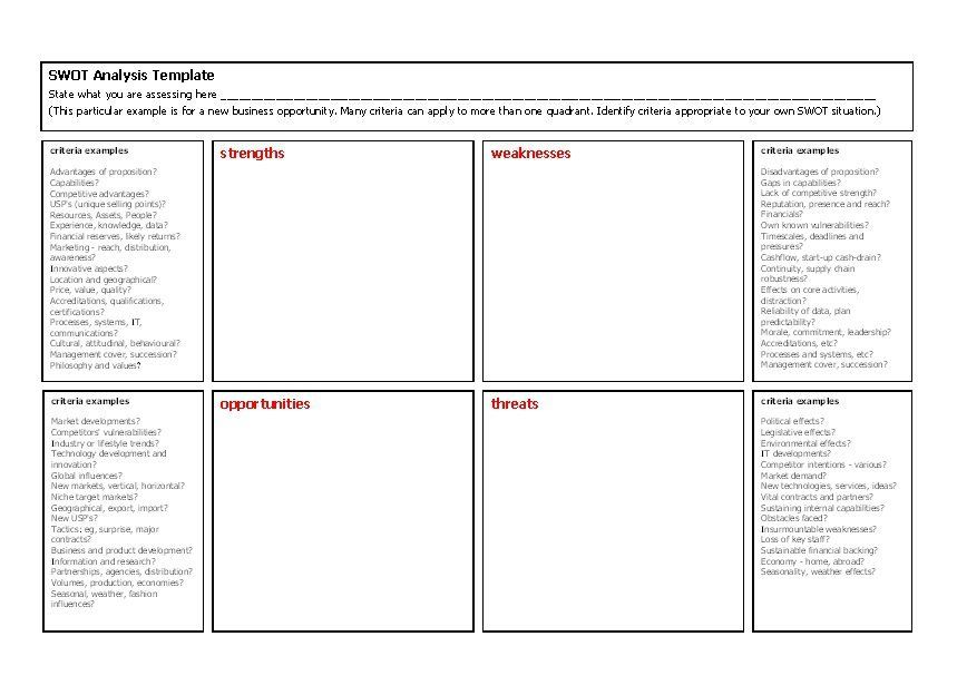 Download Swot Analysis Template   Entrepreneurship
