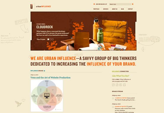 Urban Influence Website Design With Images Web Design