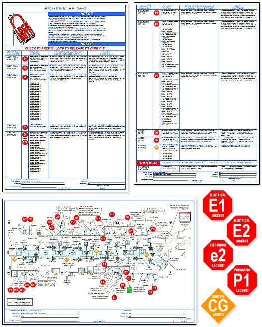 Custom Procedures Typical Ford Ecpl Lockout Tagout Placard And Tags Truda