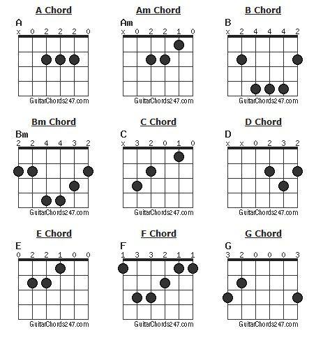 Easy Guitar Chords Music Pinterest Easy Guitar Chords Easy
