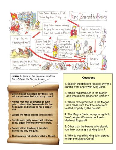 Magna Carta Worksheet Middle Ages Magna Carta Worksheets Teaching