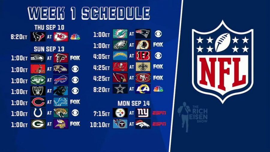 Nfl Tomorrow Nfl On Tv Schedule Stream Nfl Games Free Trong 2020