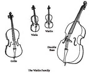 Coloring Pages Of Violin Family Google Search Instrumentos