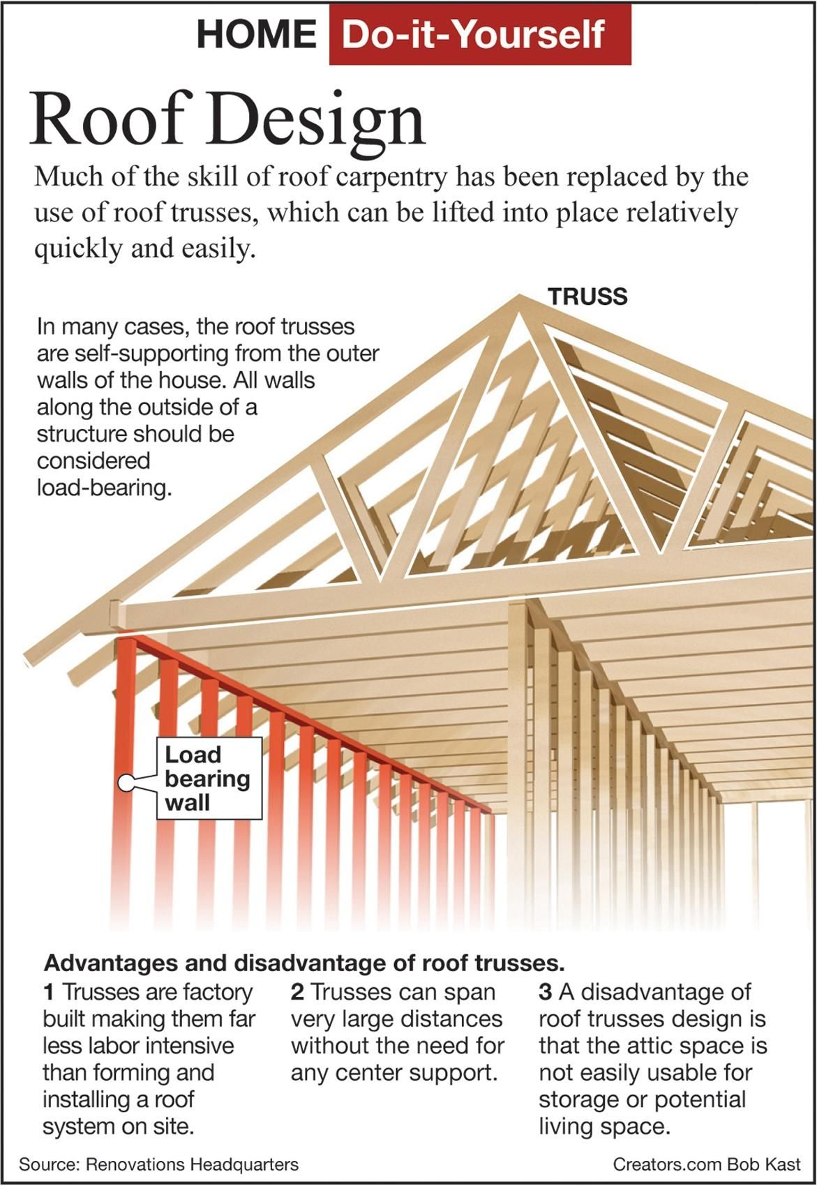 Room In Attic Truss Design: Image Result For Manufactured Roof Trusses Make Room For