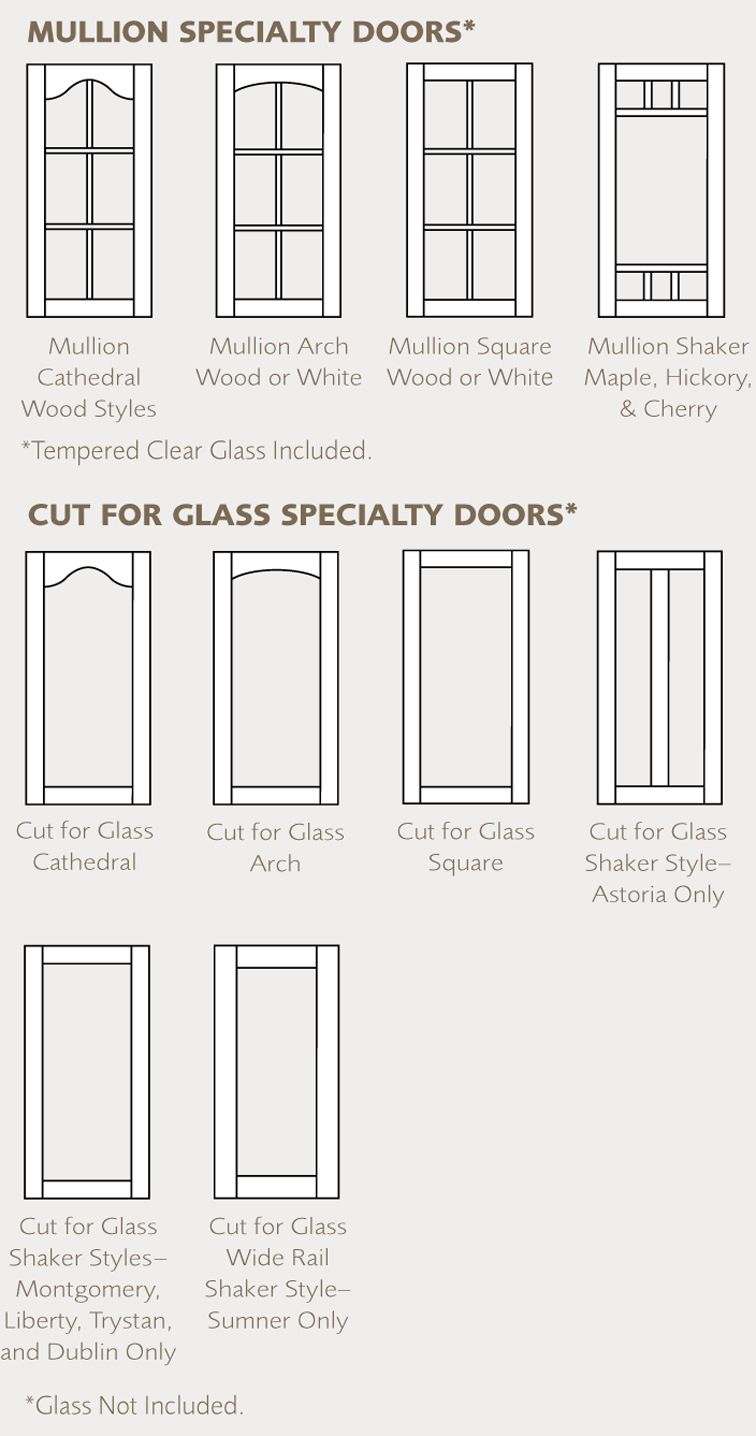 specifications  cupboard design kitchen utensils store
