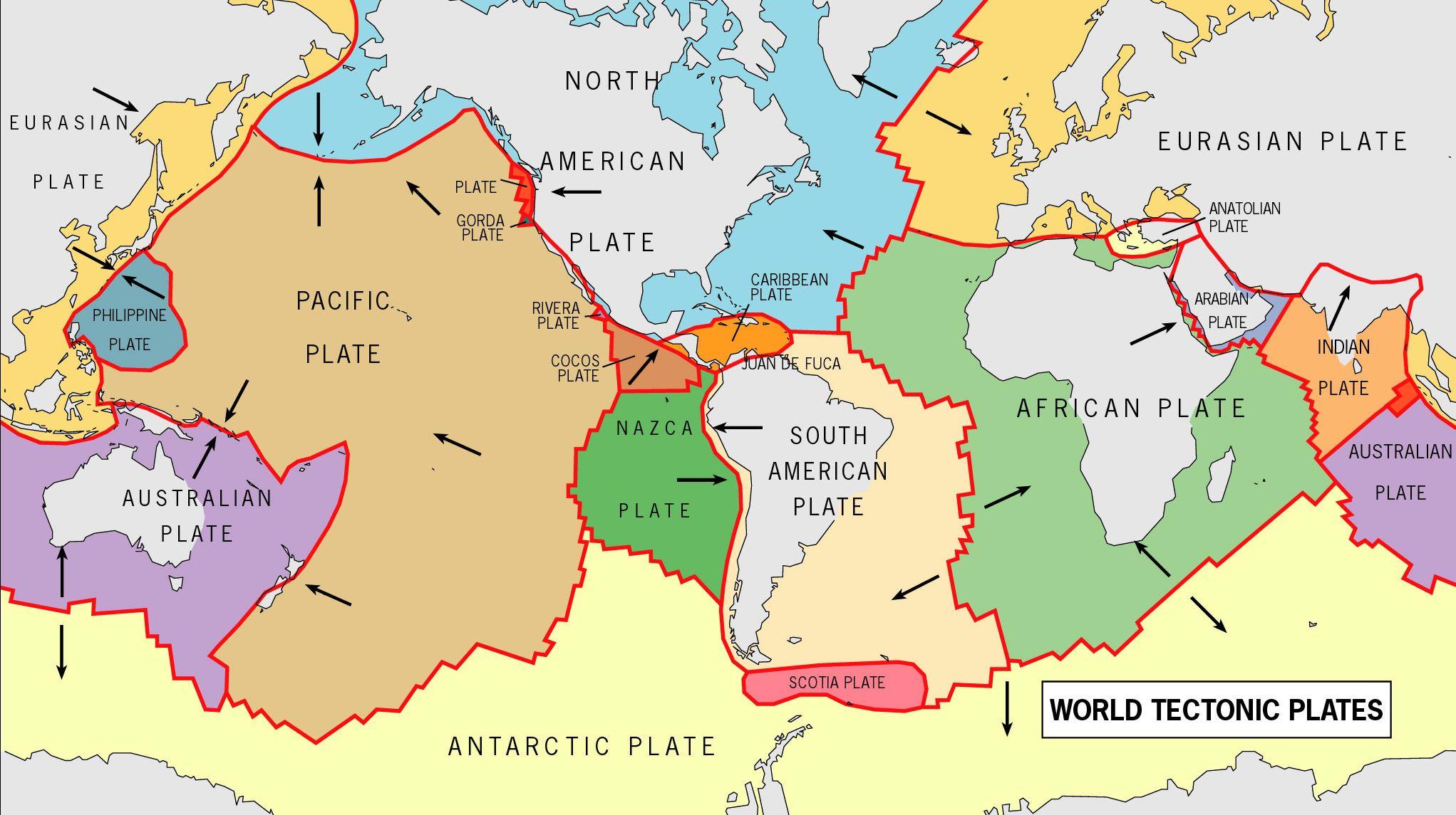 Tectonic Plates Movement