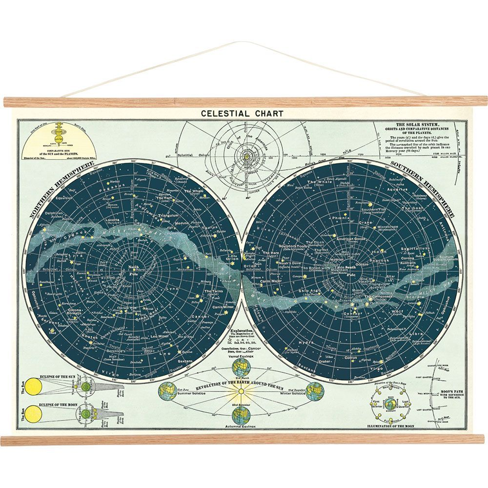Horizontal Vintage Poster Kit Gifts Paper Source Celestial Chart Planet Poster Hanging Posters