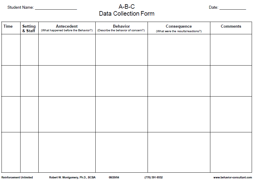 Deep social data analytics social media analytics pinterest this is an a b c data collection sheet antecedent behavior consequence data collection form maxwellsz