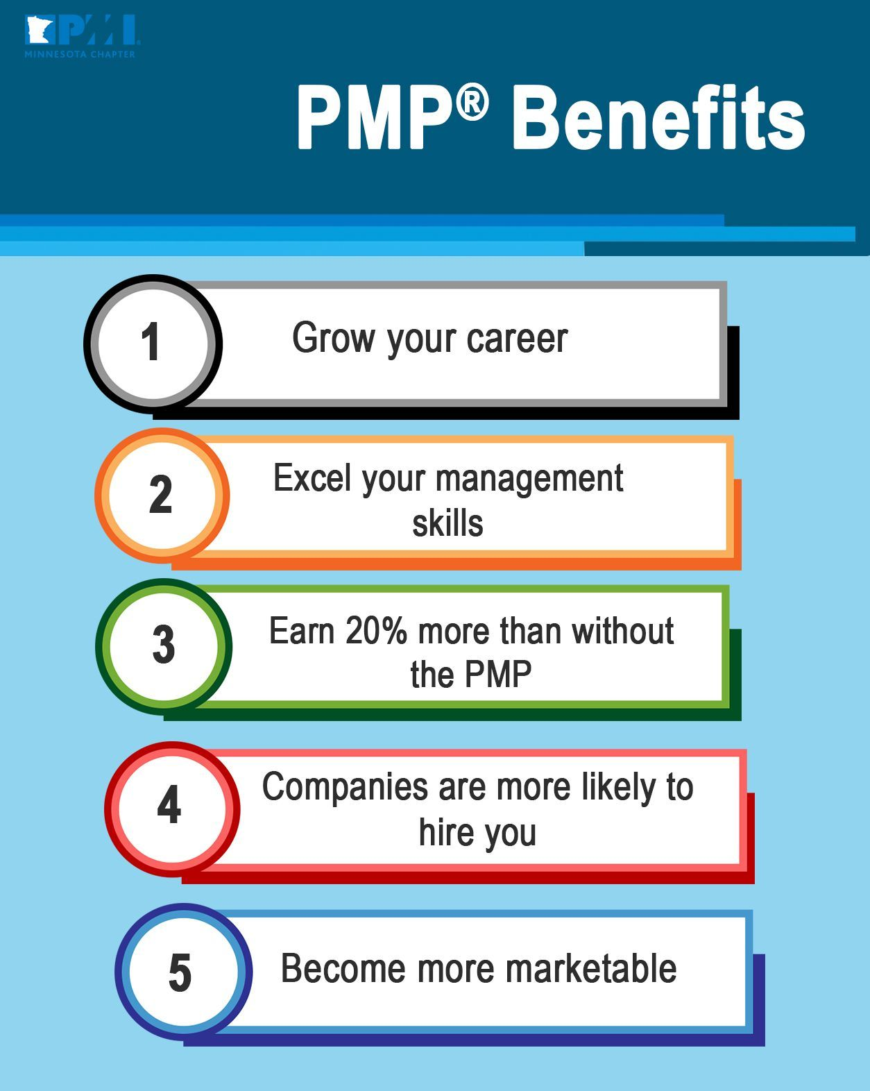 You'll keep reaping all the benefits of a PMP