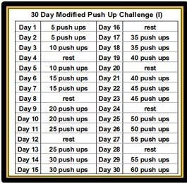 30 Day Modified Push Up Challenge I | Challenges | Tribesports