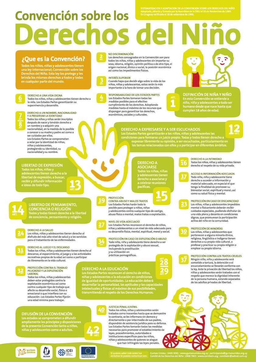 Cartilla derechos de los ni os ideas para el hogar for Derechos de los jovenes