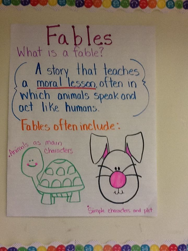 fable anchor charts - Pinephandshakeapp