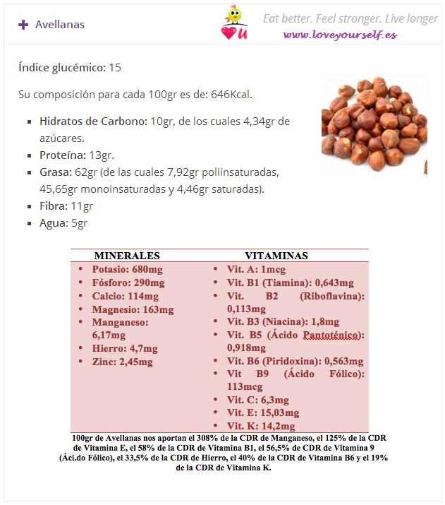 Información nutricional copos de trigo sarraceno integral ...