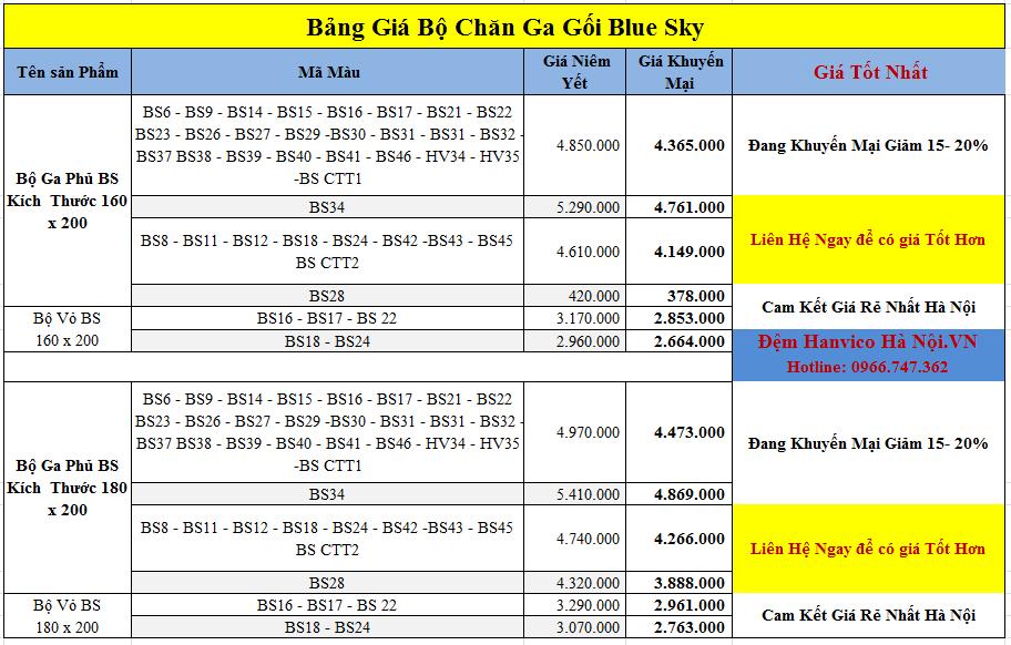 bảng giá bộ phủ ga blue-sky