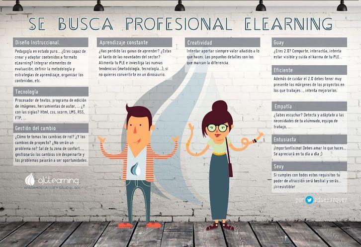 Excelente descripción de los requisitos que debe reunir quien se precie de ser un docente del siglo XXI
