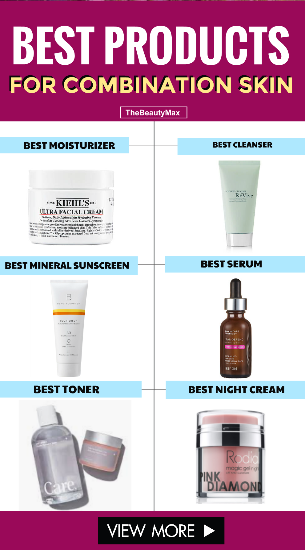 Best Products For Combination Skin Cleanser Toner Sunscreen Night Cream Etc Skin Cleanser Products Combination Skin Face Wash Anti Aging Skin Products