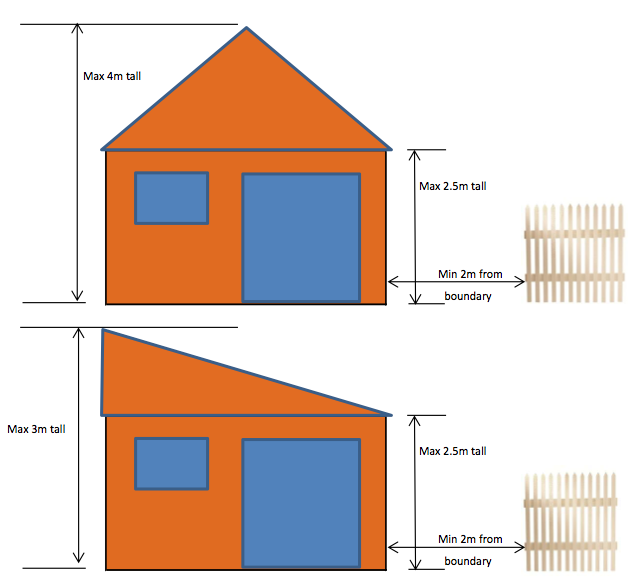 Image Result For Dual Pitched Roof
