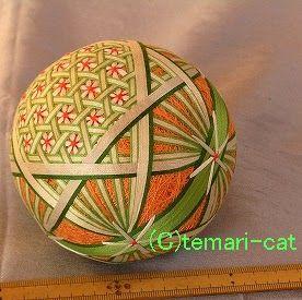 Profile Photos - temari-cat nyankorodou - Picasa Web Albums