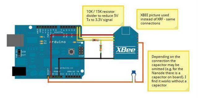 Xbee Alternative Xrf Wireless Rf Radio Module And Arduino Radio