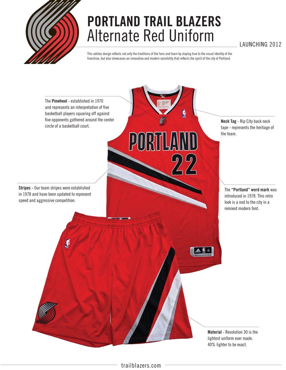 0ca1610cb7e Trail Blazers Unveil New Red Alternate Jerseys  WearRed