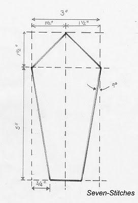 dresden plate templates | Seven-Stitches: Grandmother's Fan ... : dresden plate quilt template - Adamdwight.com