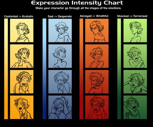 Expressions Expressions Expression Challenge Intense