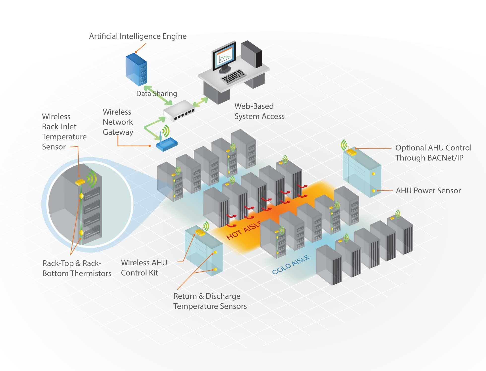 Data Center Infrastructure · Architecture Diagram1
