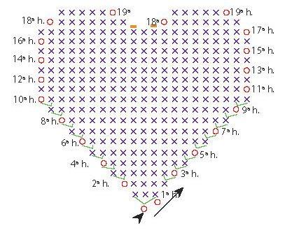 Resultado de imagen para diagrama corazon a crochet | Corazones ...