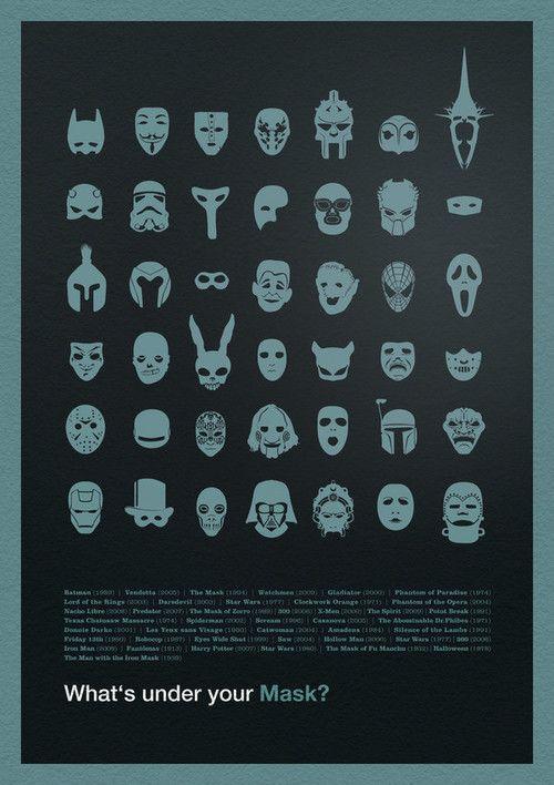 mascarados de filmes (: