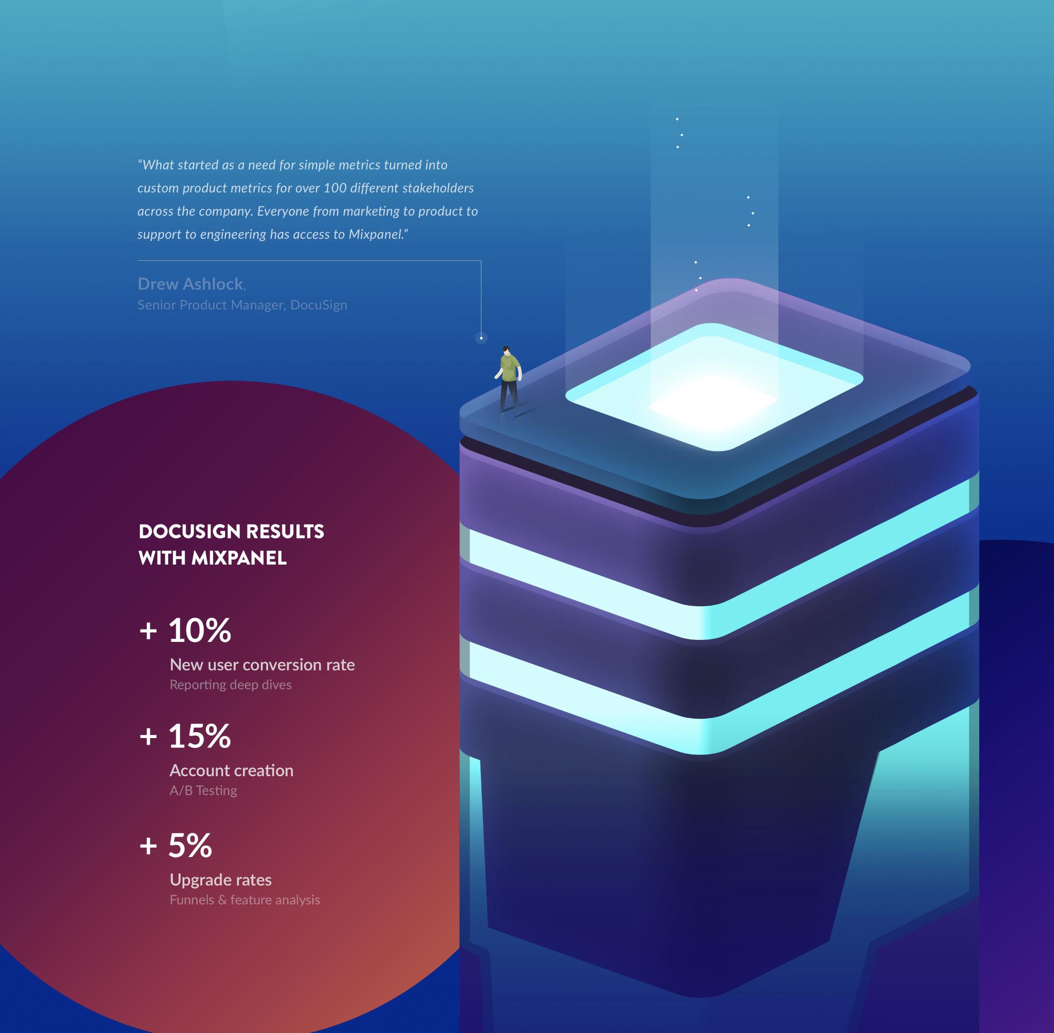 Screen Shot 2017 02 28 At 4 18 43 Pm Infographic Design Illustration Design Poster Design