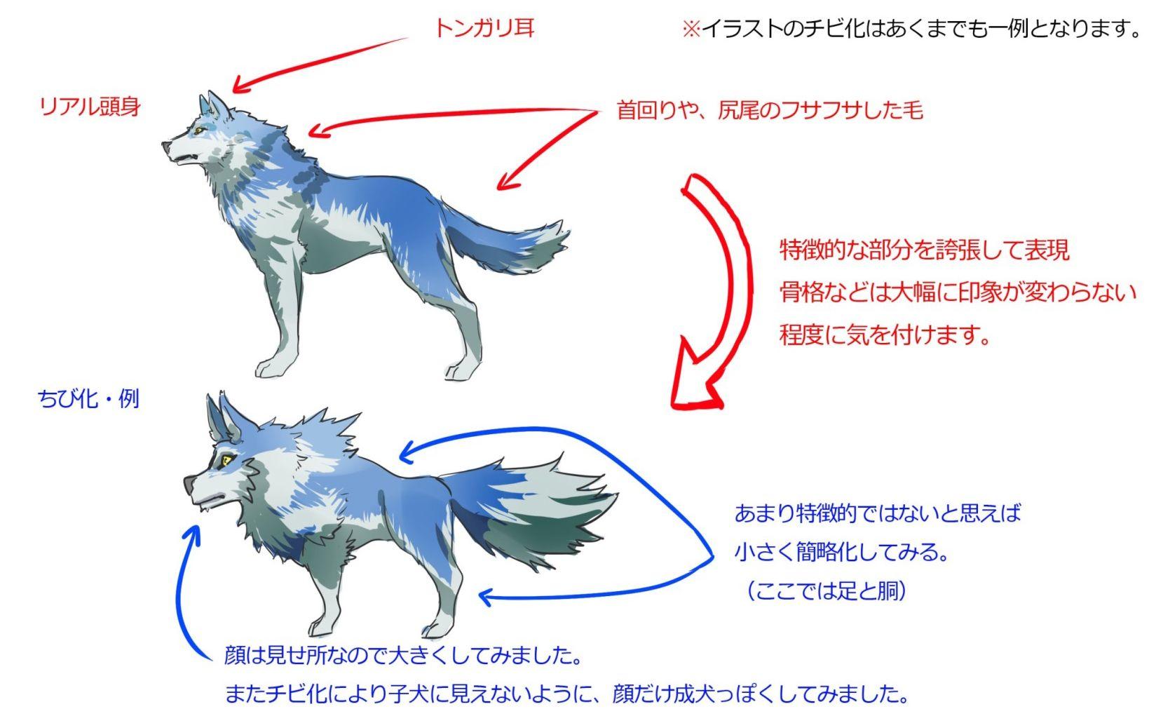 オオカミの絵 | 絵と手芸 | pinterest | オオカミの絵、オオカミ、絵