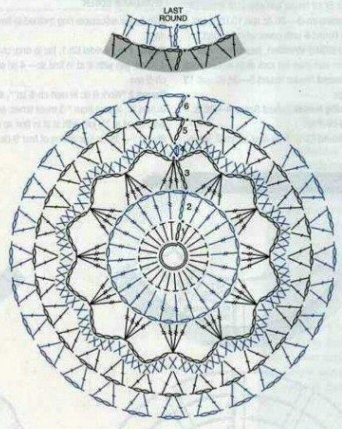 Page 2 of 3   Free forms   Pinterest   Mandalas, Cuadrados de la ...