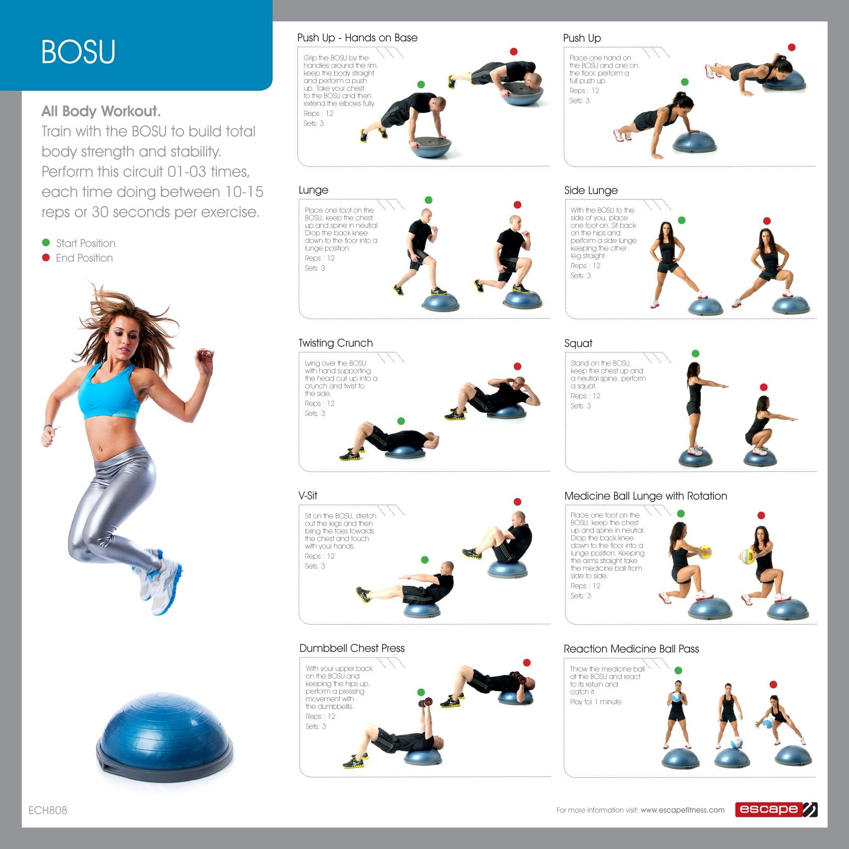 Exercise Fitness: Bosu Exercise Poster