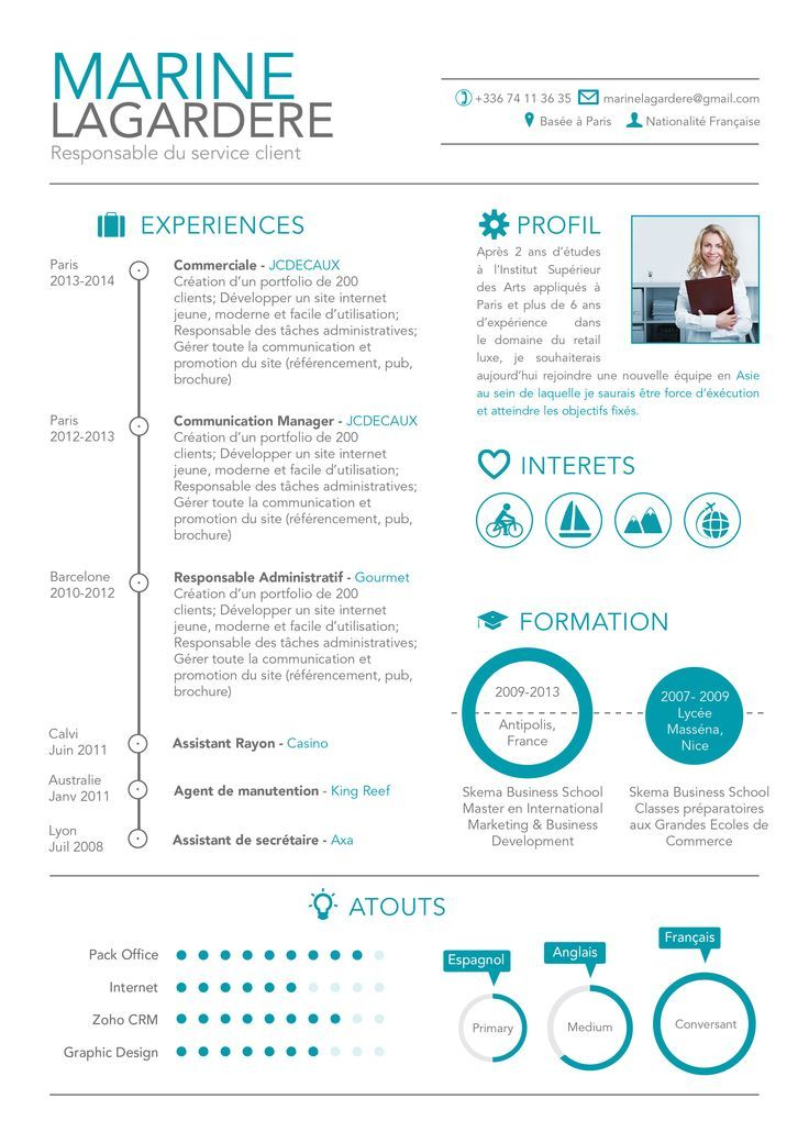 Business infographic  data visualisation Autres CV \u2026 Infographic
