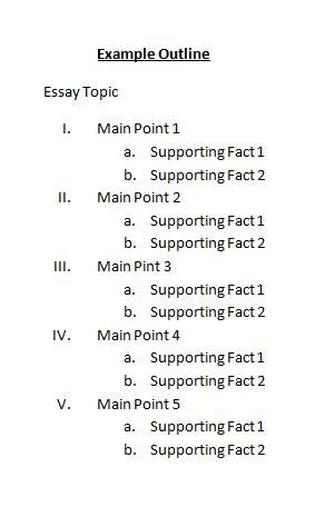outline format for essay example - Basic Essay Examples