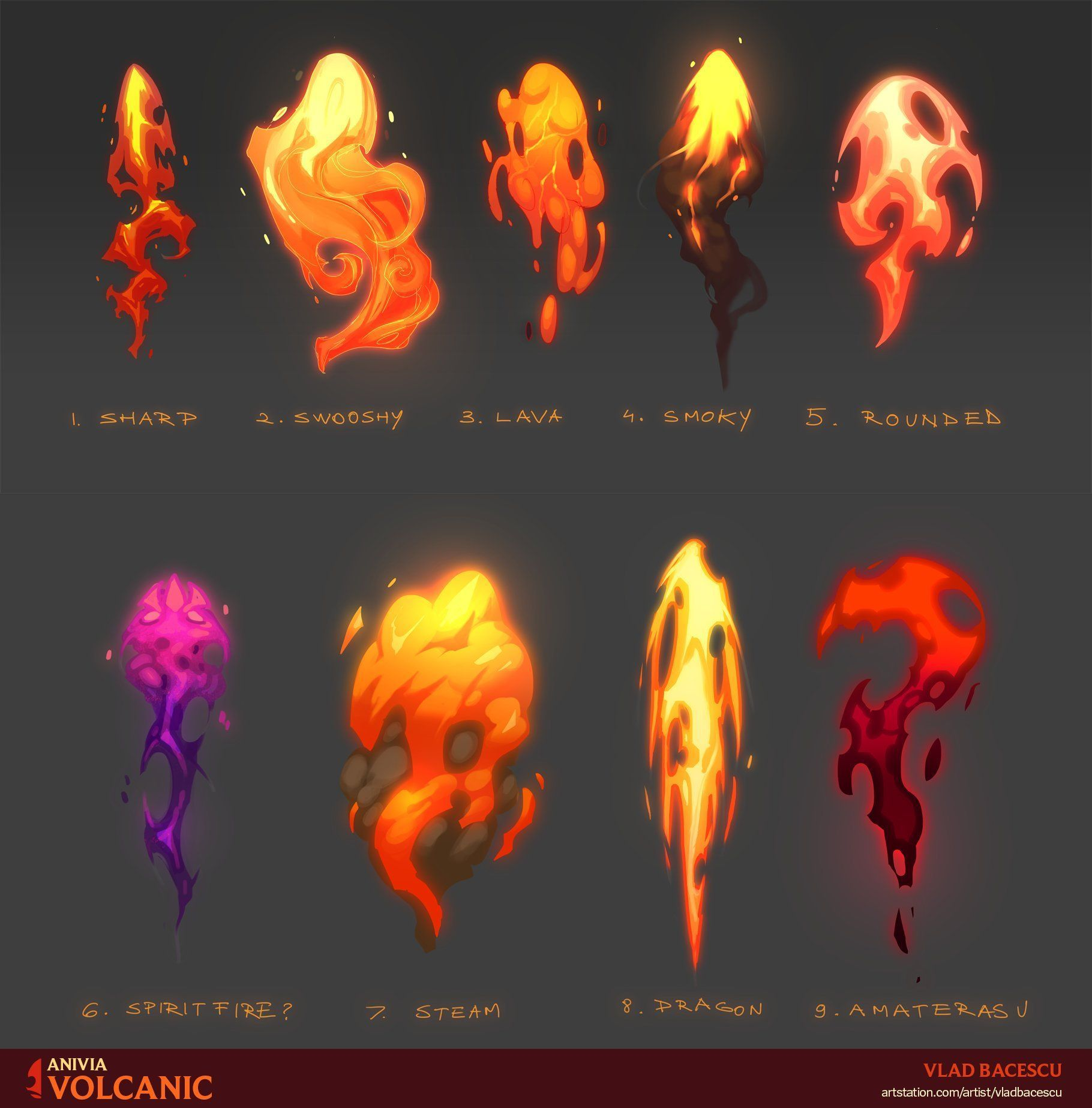 Photo of ghg Elemental Power #characterart Elemental Power