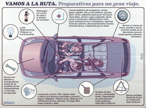 Ten En Cuenta Estos Preparativos Antes De Emprender Un Viaje En Carretera Security Tips Memes Teaching