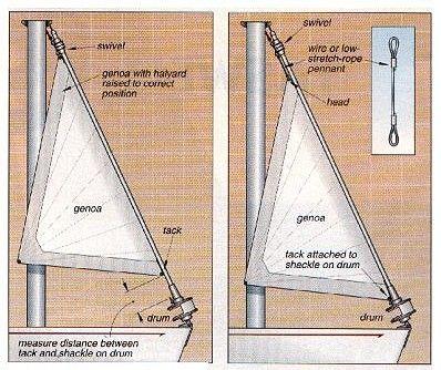 Pin By Jerkyholic On Sailing Sailing Sailboat Furling