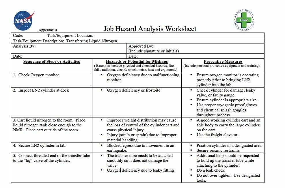 Job Hazard Analysis Template Sample Job Safety Analysis Form