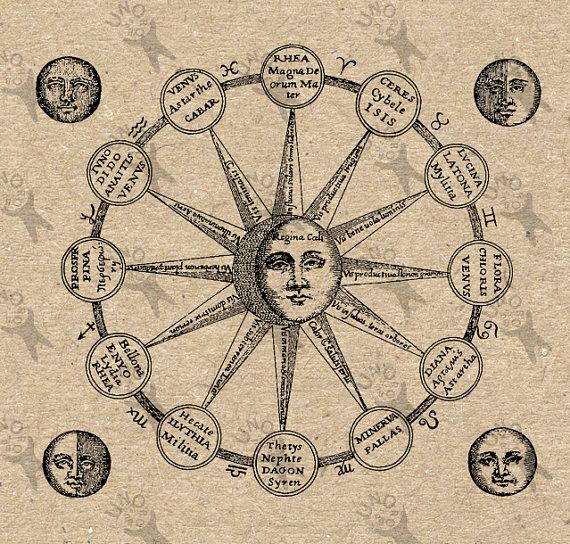 Antique image Astronomy Moon Sun Horoscope Instant Download picture printable Vintage clipart digital graphic burlap stickers decor HQ300dpi