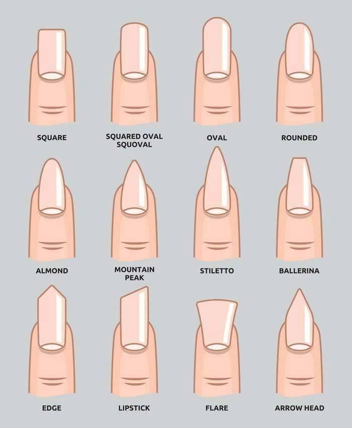 Most Trending Nails Shapes Ballerina Nails Shape Different Nail Shapes Nail Forms