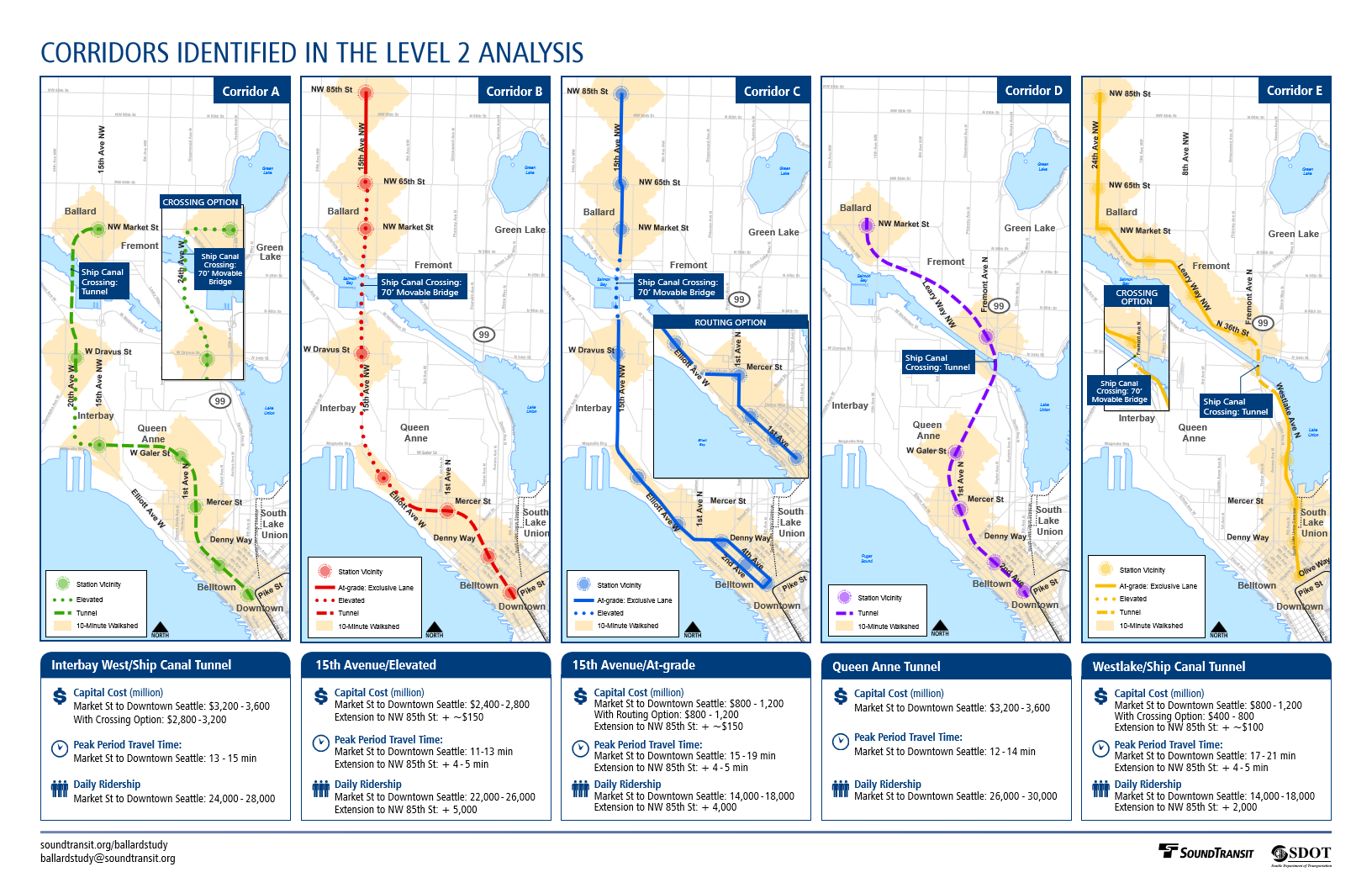 Ballard Link light rail route options proposed by ST Seattle