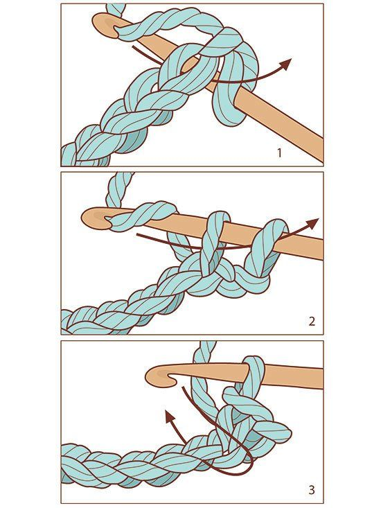 Learn Basic Crochet Stitches