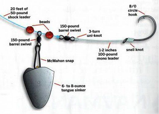 Surf fishing tips and techniques surf fishing rigs and bait for Drum fishing rigs