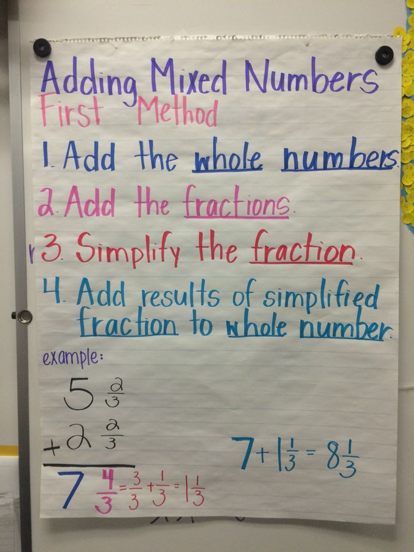M04 A F 2 1 3 Adding Mixed Numbers Math Examples Math Charts Anchor Charts Addition of fractions mixed numbers