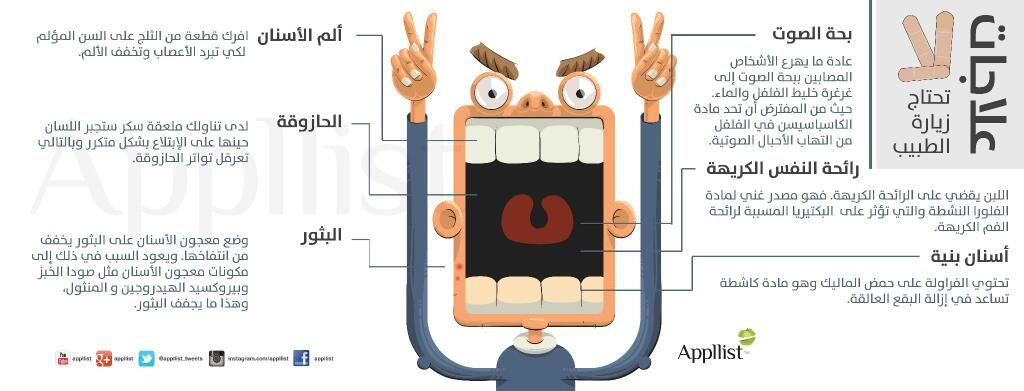 ابليست بالعربية On Twitter Arabic Resources Comics Peanuts Comics