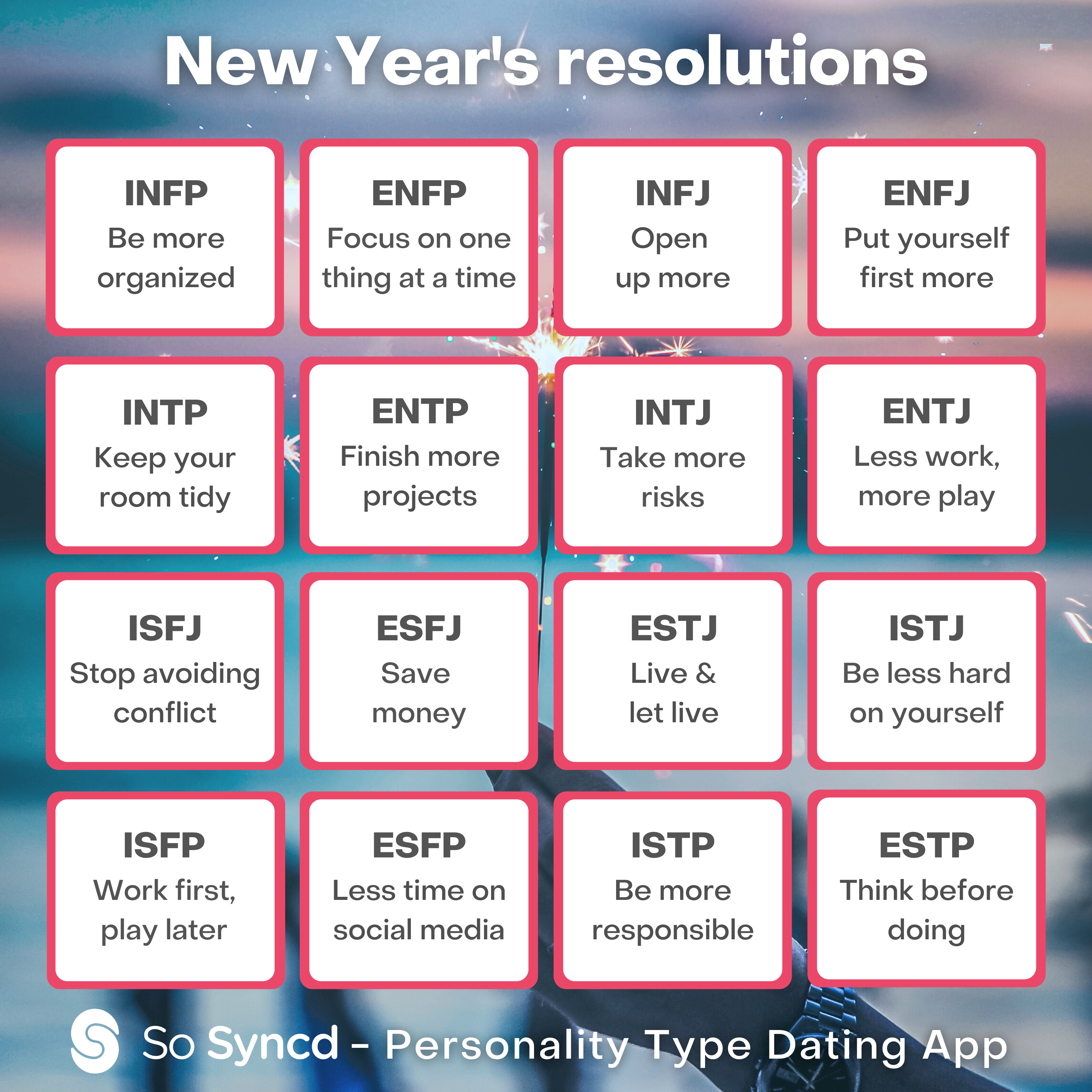 New Year's resolutions of each MBTI type