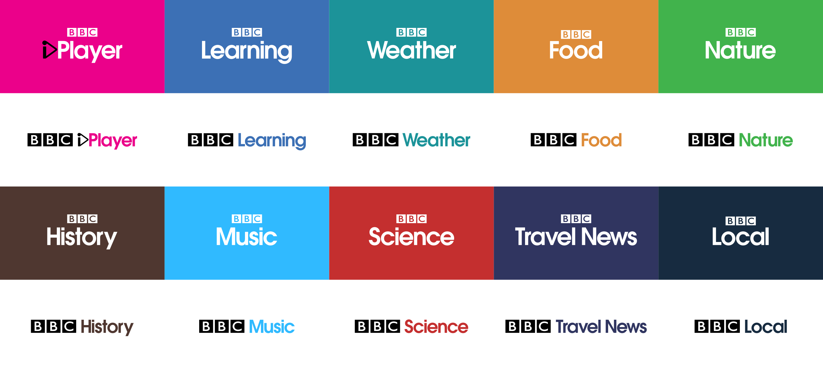 BBC logo families Learning weather, Bbc weather, Bbc history