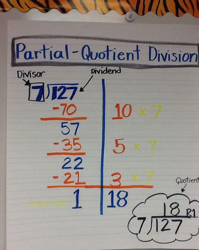 partial quotient division algorithm chart grades 3 5 ideas resources fourth grade math. Black Bedroom Furniture Sets. Home Design Ideas